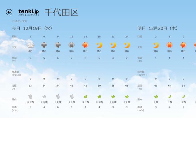tenki.jp for windows 8