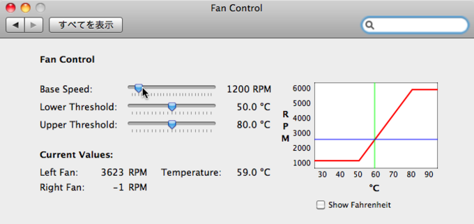 Fan Control