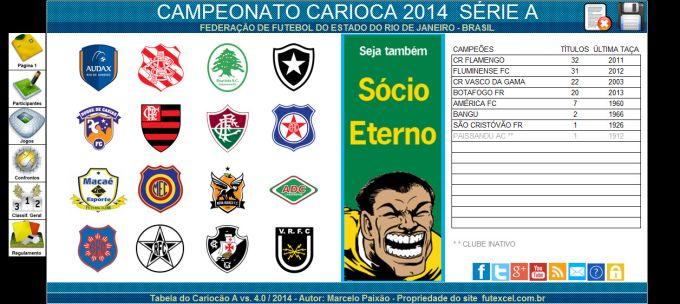 Tabela do Campeonato Carioca Série A 2014