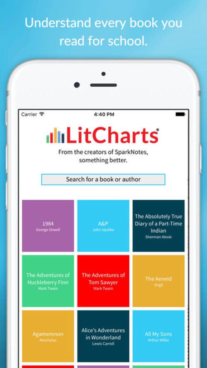 LitCharts