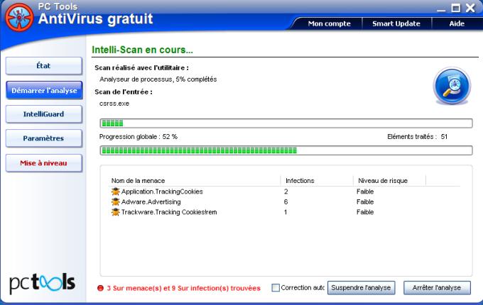 PC Tools AntiVirus Gratuit