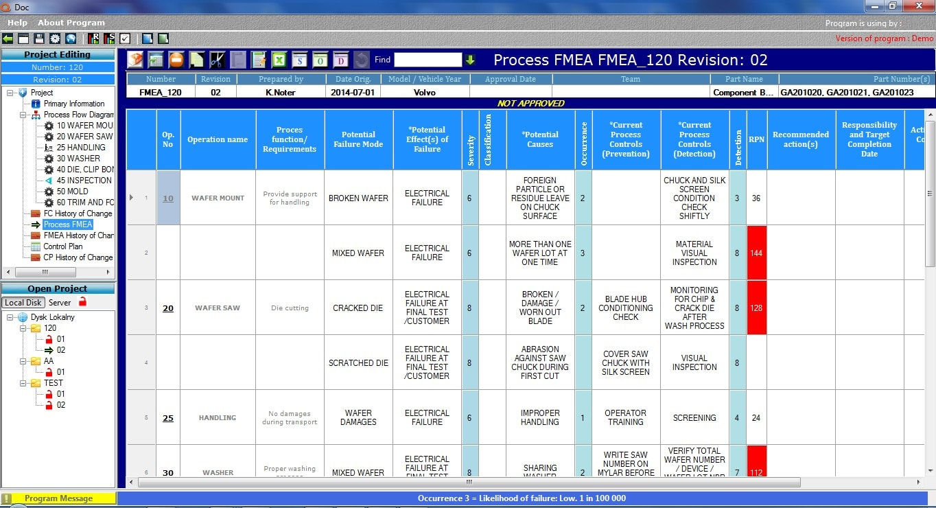 Qdoc Software - Flow Chart  Control Plan  Fmea