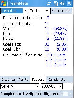 TeamStats
