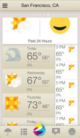 Weathermob
