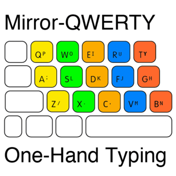 Mirror-QWERTY: One-Hand Typing 1.3