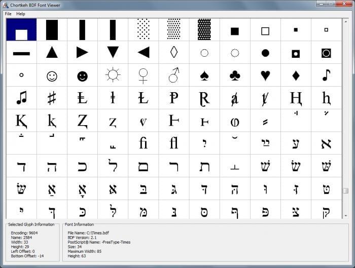 Chortkeh BDF Font Viewer