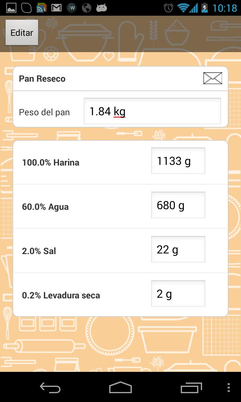 Porcentaje de panadero