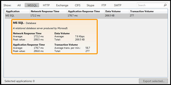 SolarWinds Response Time Viewer for Wireshark®