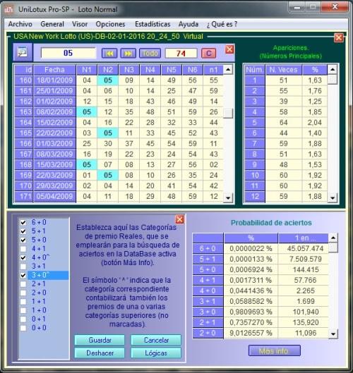 UniLotux Pro-SP