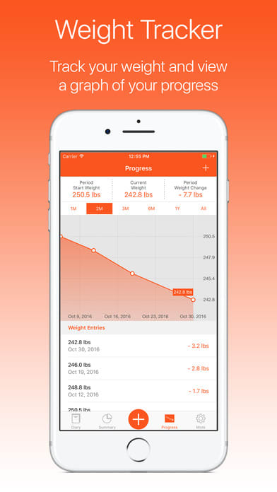 ProTracker Plus Weight, Calorie & Exercise Tracker