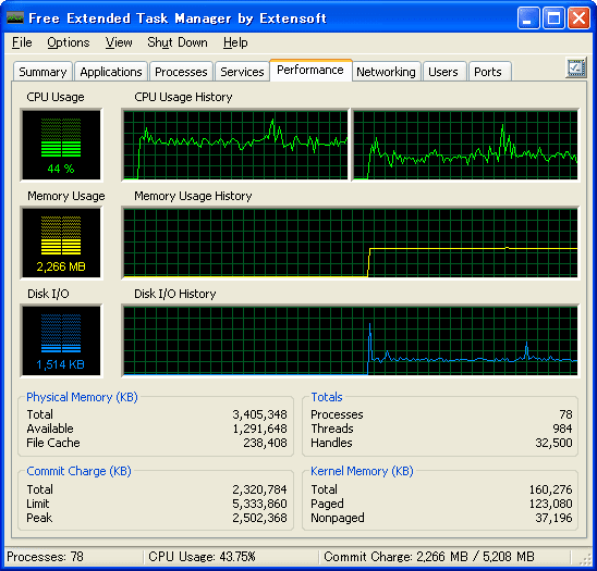 Free Extended Task Manager
