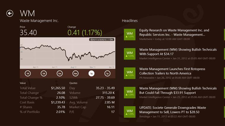 SigFig Portfolio per Windows 10