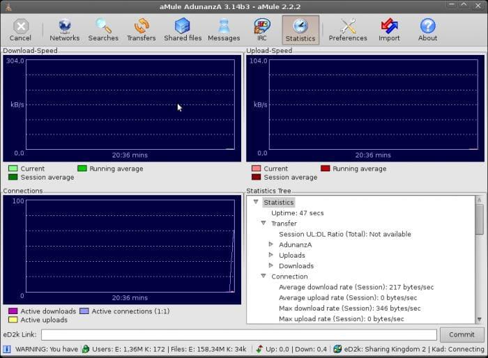 Enlaces eD2k - eMule-Projectnet