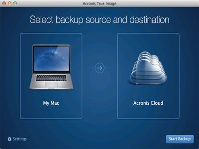 Acronis True Image 2015 for Mac