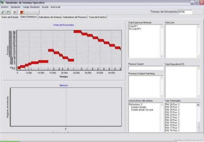 Simulador de Sistema Operativo