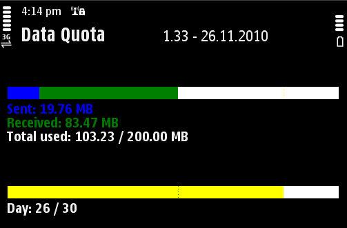 Data Quota