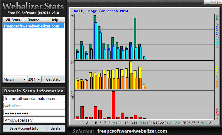 Webalizer Stats Browser