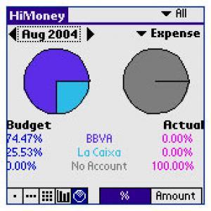 HiMoney