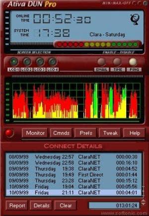 Ativa Pro Net Meter
