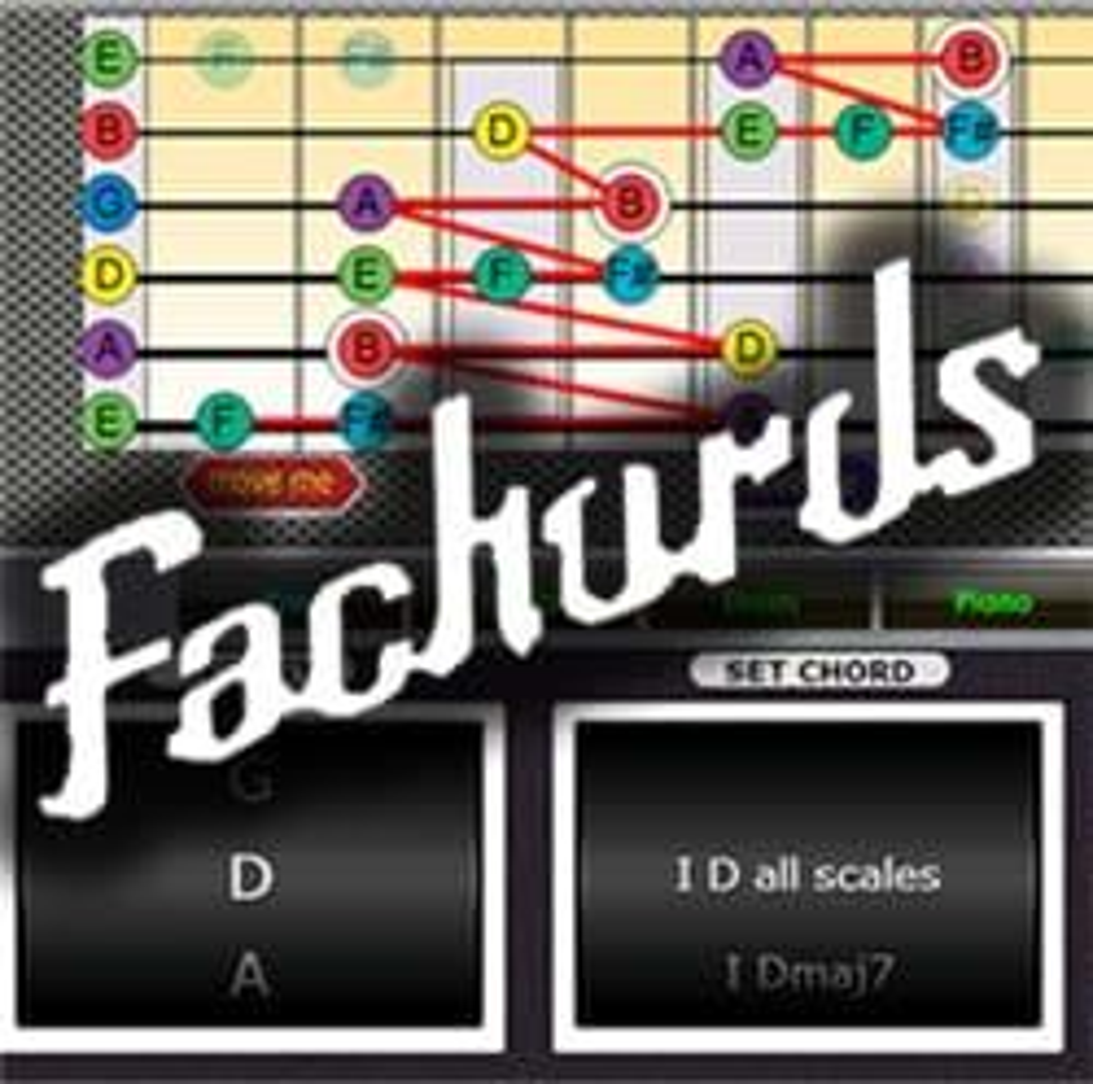 Fachords Guitar Scale Generator