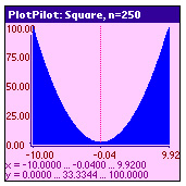 Plot Pilot