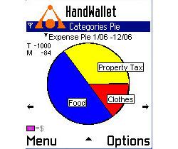 HandWallet