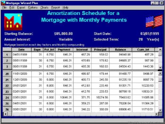 Mortgage Wizard Plus
