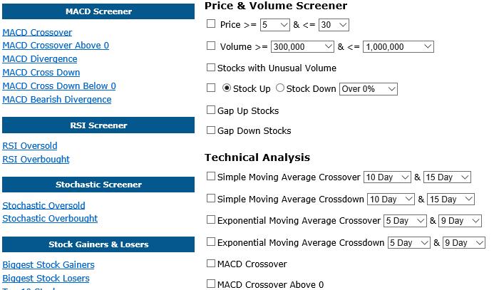 Technical Stock Screener