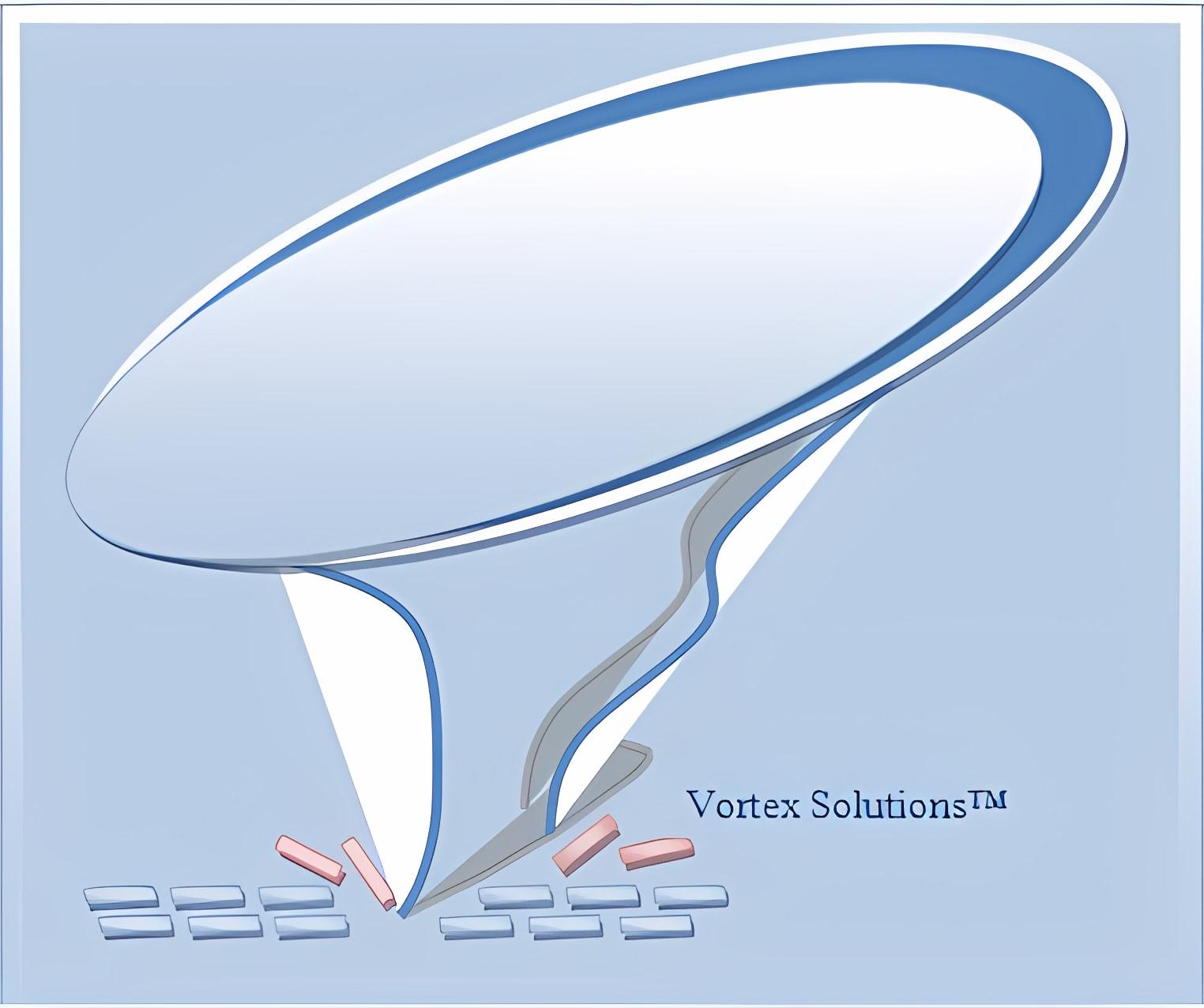 Vortex Sci-Units Converter
