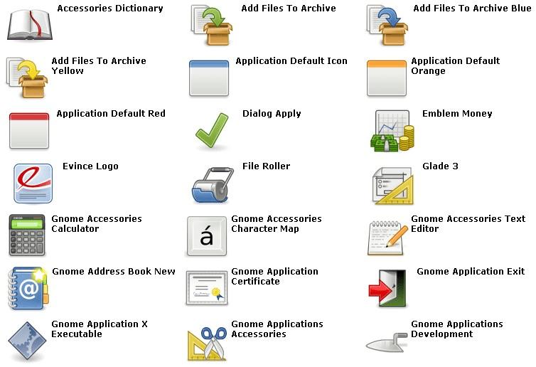 Gnome Desktop Icon