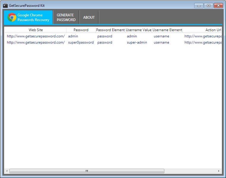 SecurePassword Kit