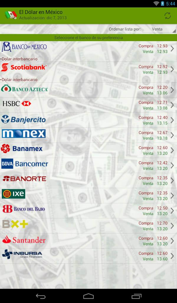 Precio del dolar en mexico