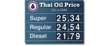Thai Oil Price