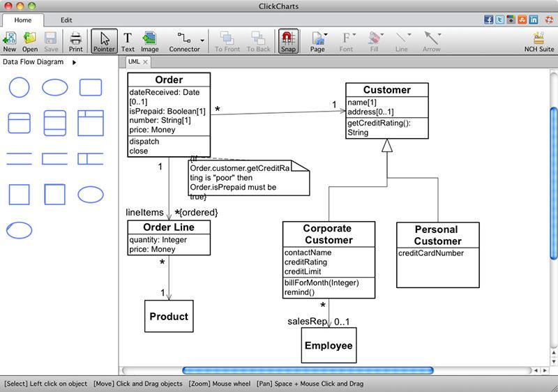 ClickCharts Mac Flowchart Software