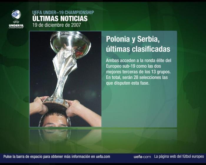 UEFA Screensaver Dinâmico