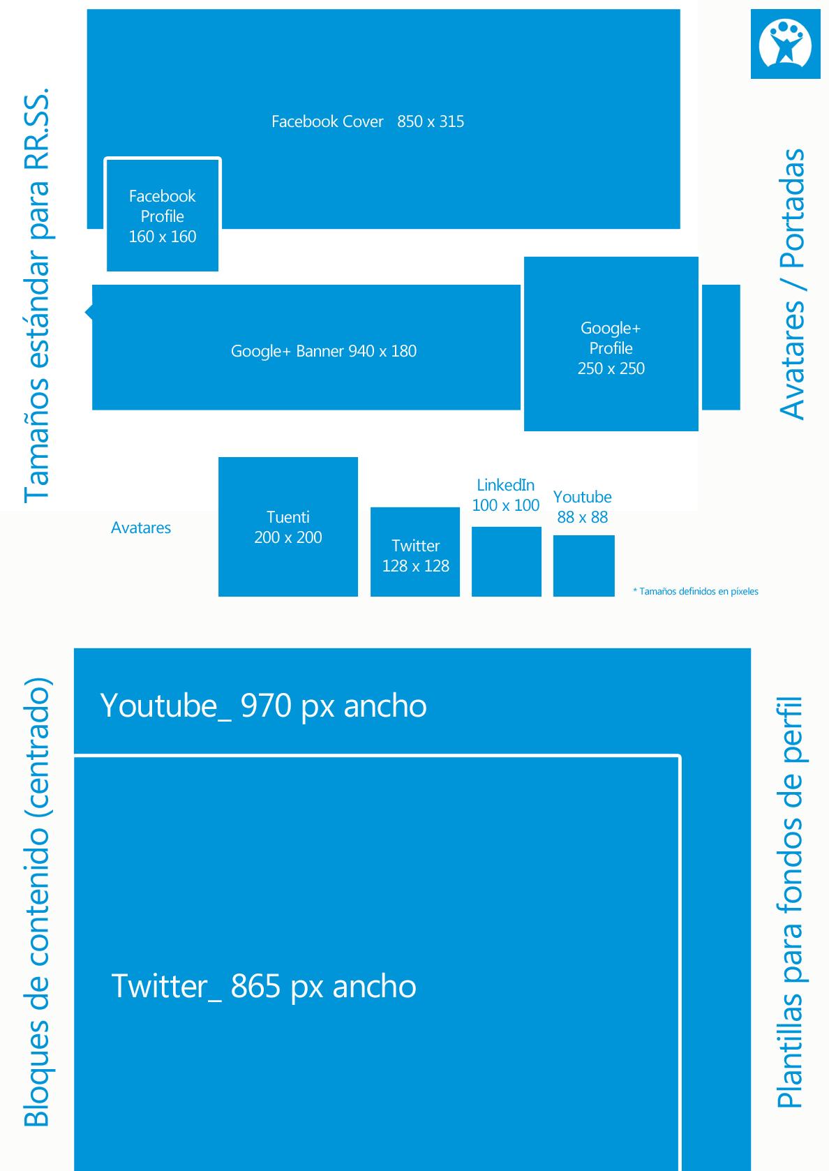 Размер для авы ютуба