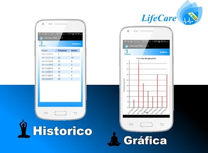 LifeCare PRO - ( Ansiedad )