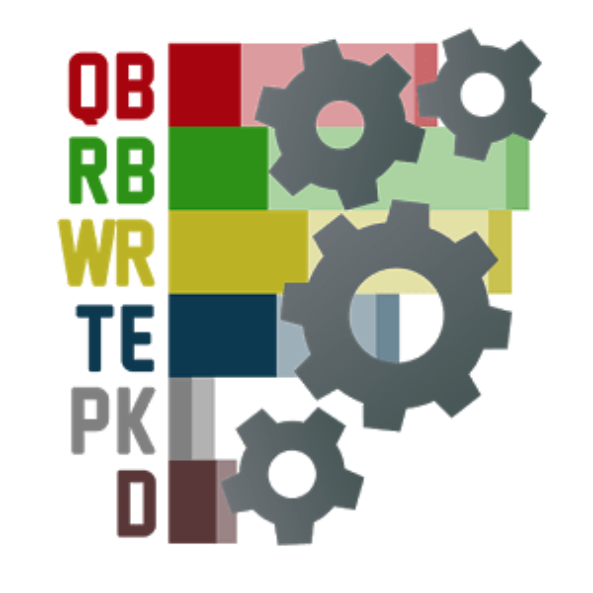 Footballguys Fantasy Football Draft Dominator 2017 Varies with device