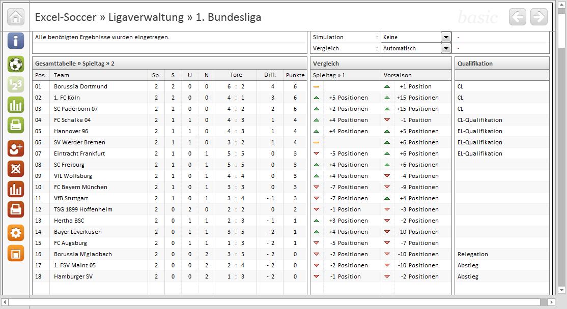 TГјrkische Fussball Tabelle