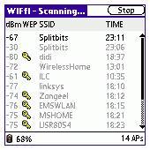 WiFfi