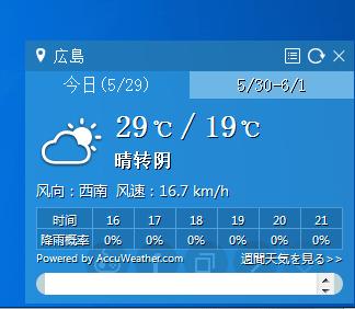 The Desktop Weather