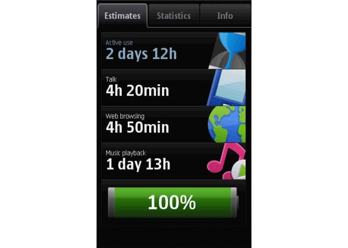 Nokia Battery Monitor
