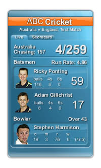 ABC Cricket Scores Widget