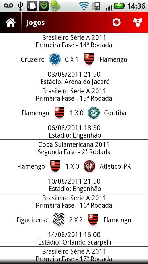Flamengo News