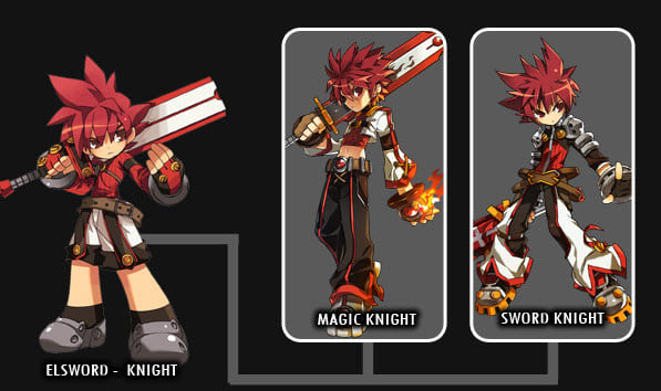 Elsword (North American market) 1.27