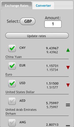 Tipo de cambio. Toda la moneda