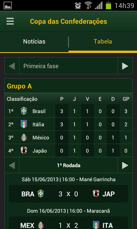 SporTV: Copa do Mundo da FIFA