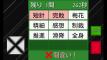 漢字で脳鍛え