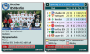 Fußballkaiser (Bundesliga Mobil)
