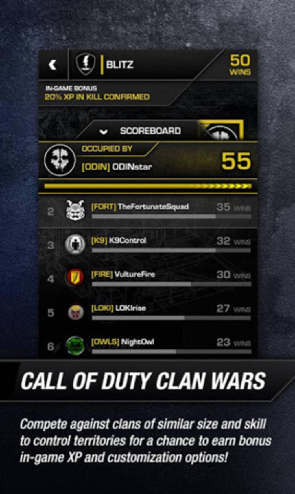 Скачать Call of Duty: Heroes взломанный (читы)